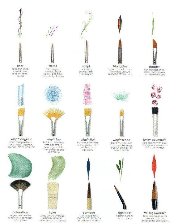 8 Best Ceramic Brushes Images On Pinterest Paint Brushes