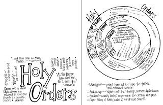 Continuing on my series on Vocations, this is the activity that I used to teach my students about the Sacrament of Holy Orders. It is more ...