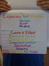 Expository Text Structures Foldable