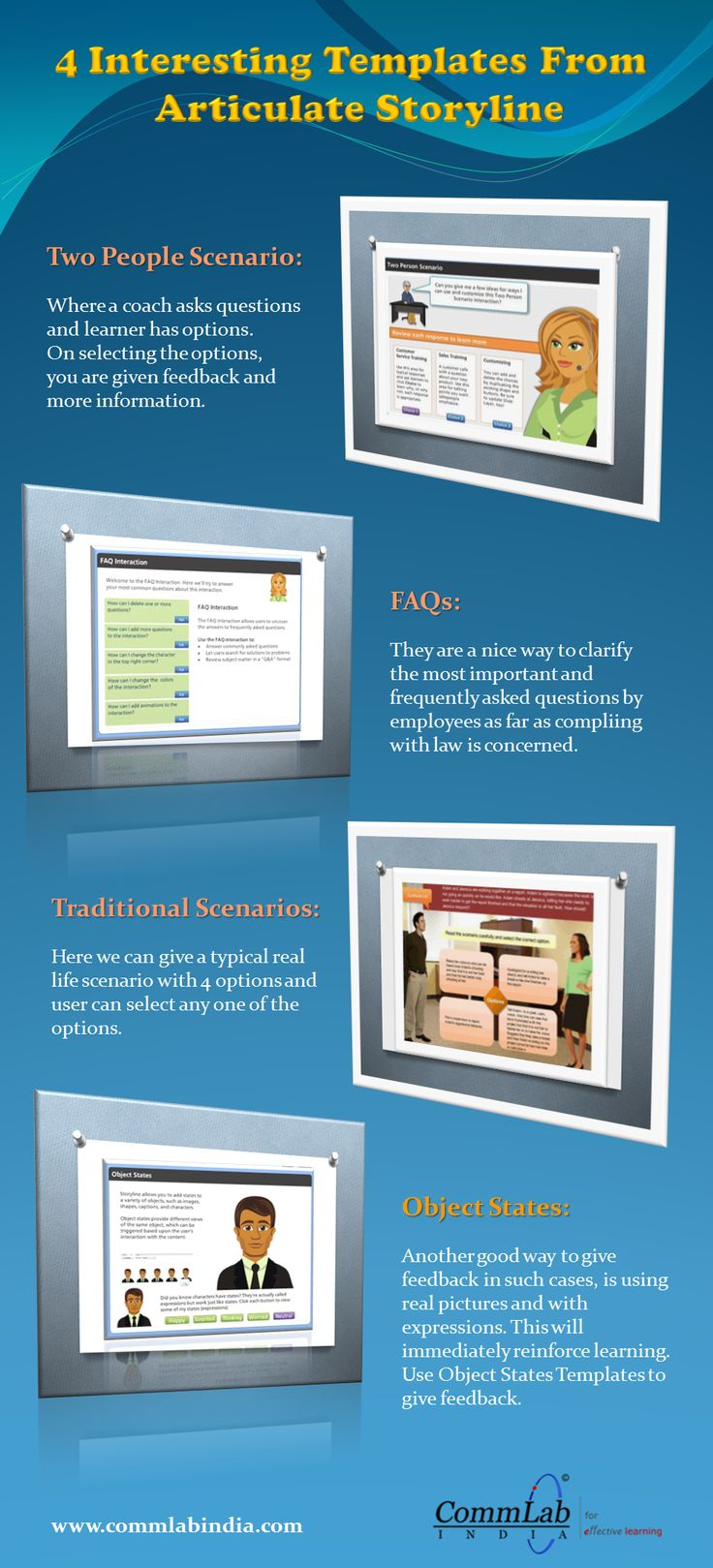Articulate Storyline - 4 Amazing Templates – An # ...
