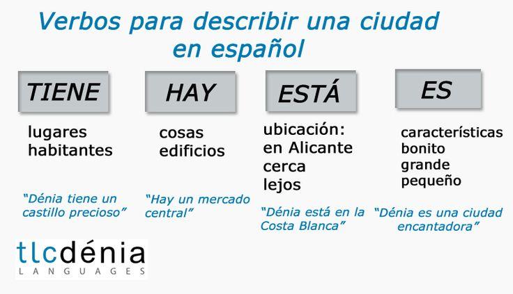 Verbos para describir una ciudad en español.