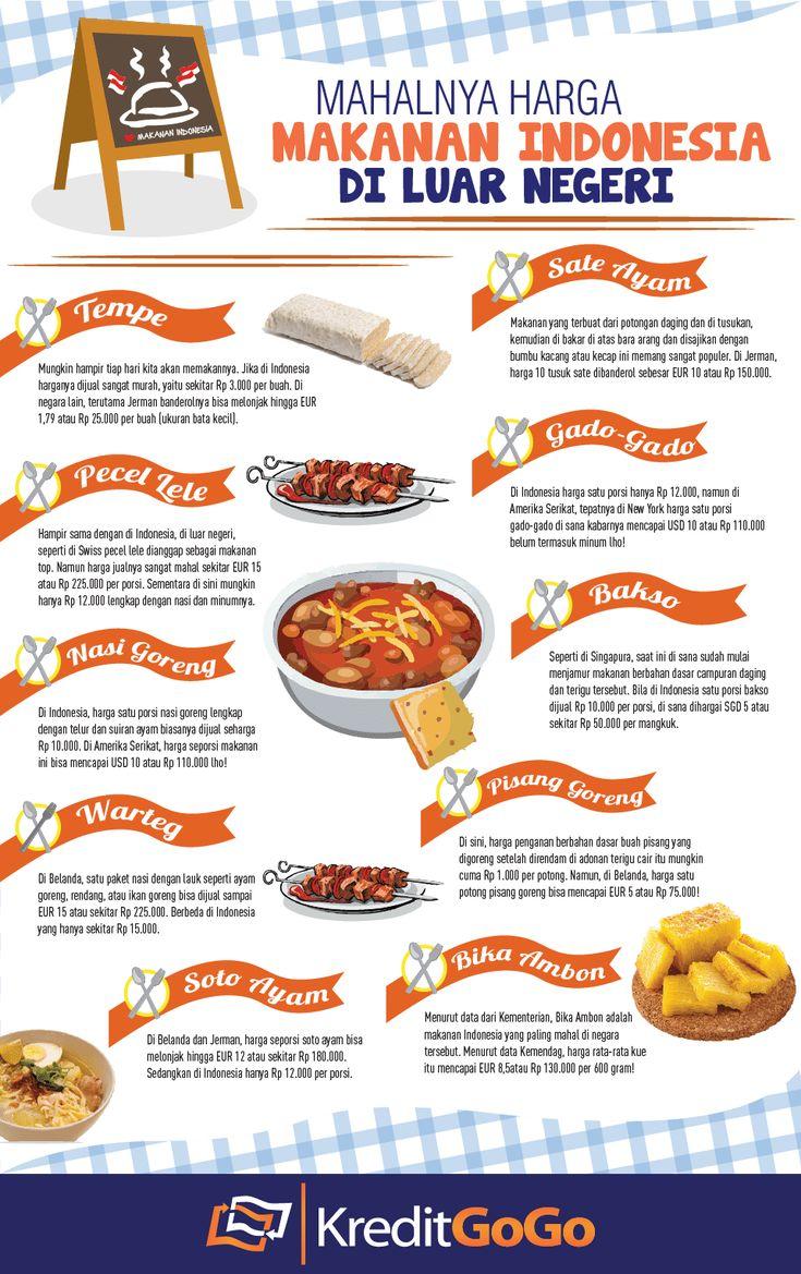 Mahalnya Harga Makanan Indonesia di Luar Negeri https://kreditgogo.com/artikel/Funny-Money/Mahalnya-Harga-Makanan-Indonesia-di-Luar-Negeri.html #KreditGoGo #InfoKuliner #Culinary #Food #PinjamanPribadi #InfoGraphic #InfoGrafik #Graphic