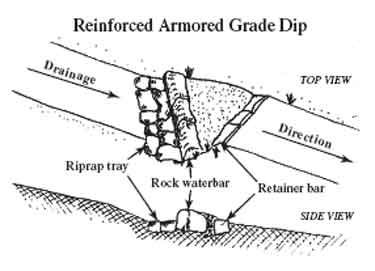 Drawing showing a reinforced armored grade grip. Text in
