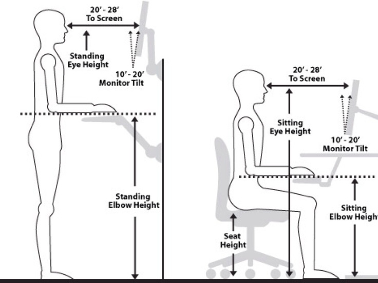 71 best Workstation Ergonomics and Posture images on