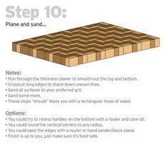 Schneidebrett: So geht's # 1: Zick-Zack-Schneidebrett … #Holzbearbeitung Schneiden …