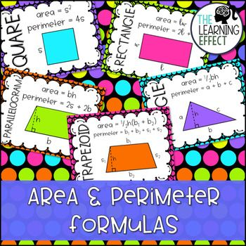Area and Perimeter Formulas | The Learning Effect
