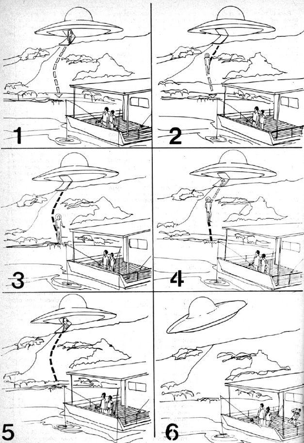 Platillo volador | Realidad OVNI