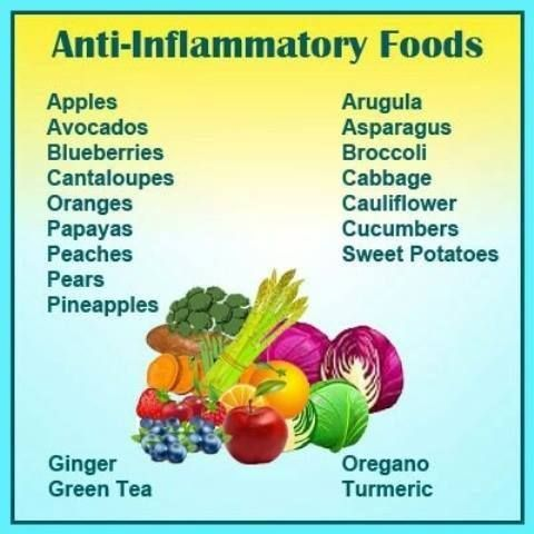 Fight inflammation with the right anti-inflammatory foods and alleviate the need for anti-inflammatory medications. Regular exercise and a diet heavy on vegetables, fruits, whole grains and omega-3 fatty acids may directly diffuse inflammation.