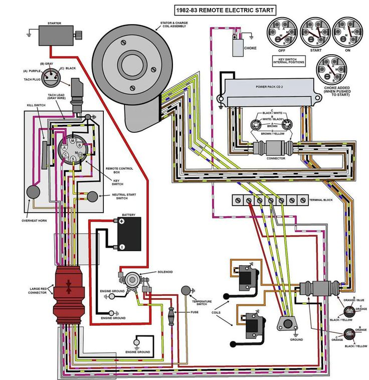 15  1987 Johnson Electric Start Wiring Diagram
