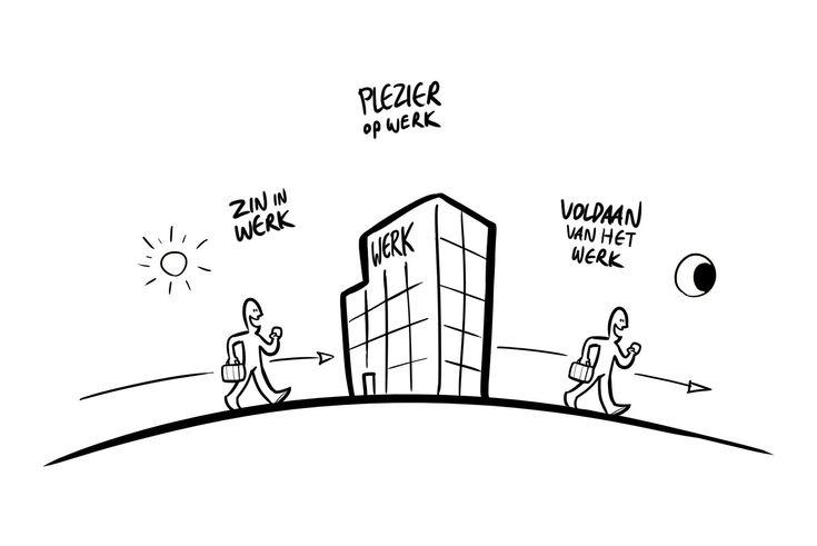 Hoe signaleer je bevlogenheid? | Sven Rickli | Pulse | LinkedIn