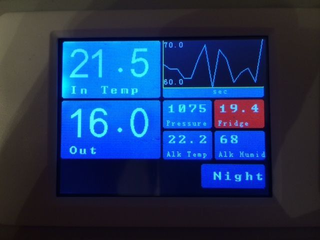 AWind - Arduino window library for tft displays