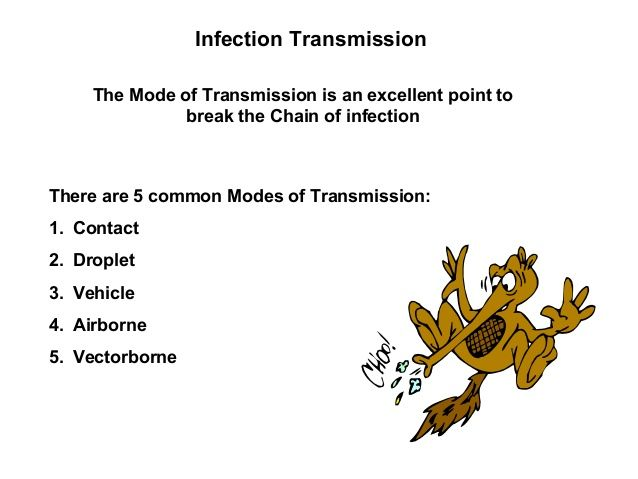 5 types of mode of transmission-8519