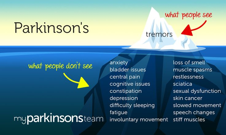 Parkinson's: What People Don't See (Infographic) | MyParkinsonsTeam There is so much more to Parkinson's than many people realize.
