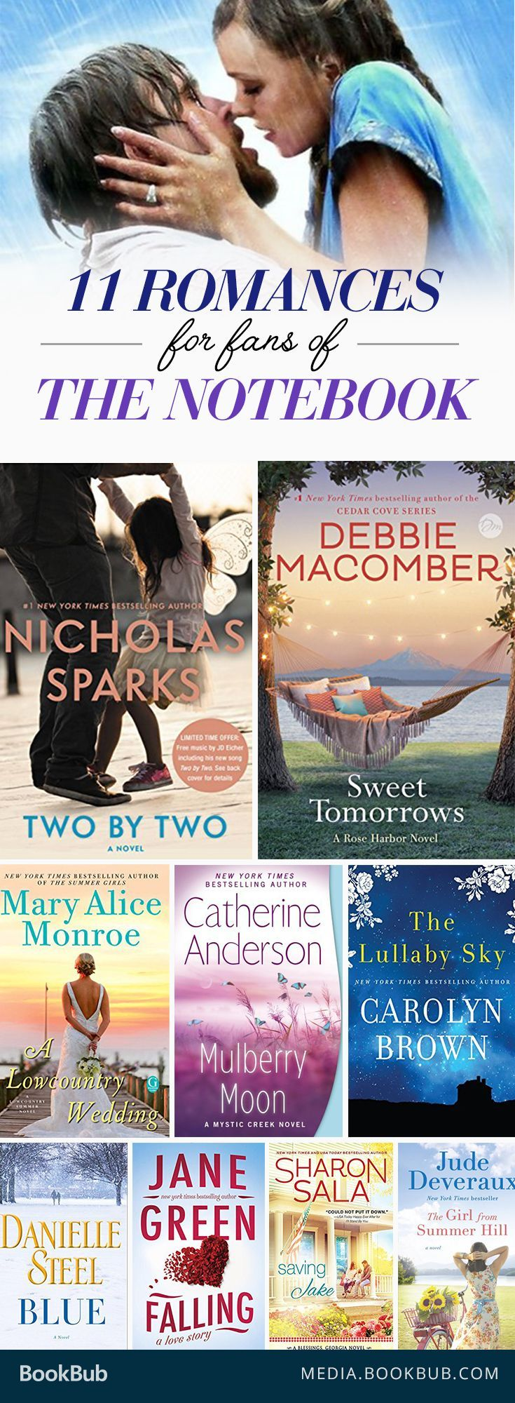 Romantic books to read this year -- perfect for fans of The Notebook by Nicholas Sparks.