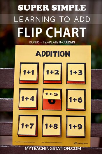 Super Simple Learning to Add Flip Chart. Practice addition with this super simple addition flip chart craft. The answers are revealed behind each tab! #MyTeachingStation