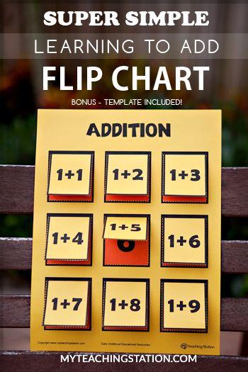 Kindergarten Calendar Flip Chart : Best ideas about simple addition on pinterest