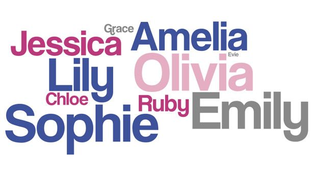 Girl Names List | ... favourite baby girl names sit in the UK's top 100 baby name list