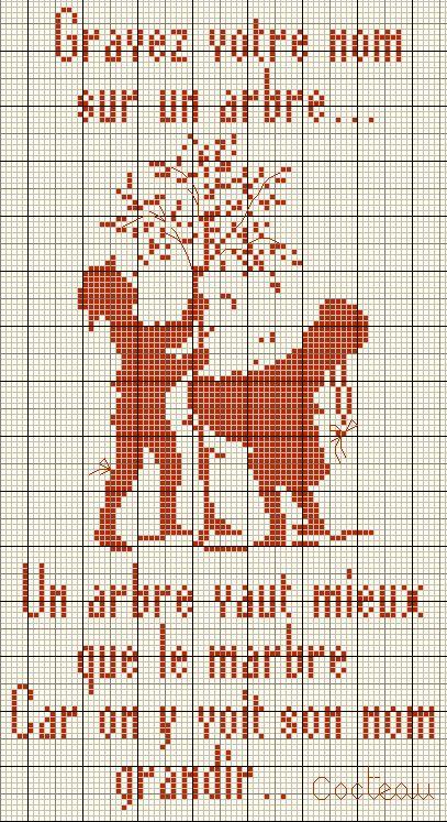cross stitch pattern free - silhouettes - beautiful idea