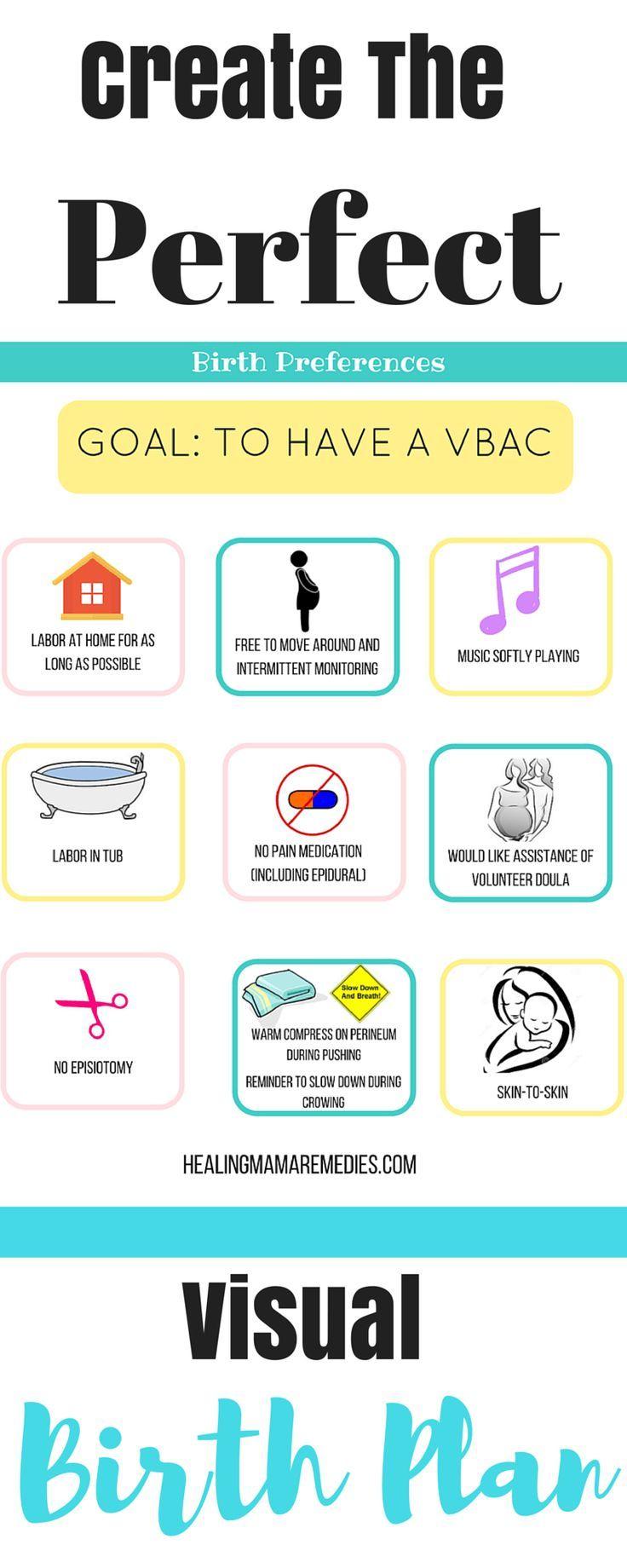 The 25 best Birth plans ideas – Birth Plans