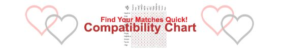 Scorpio woman and aquarius man ... Find Your Matches Quick Compatibility Chart text with Hearts