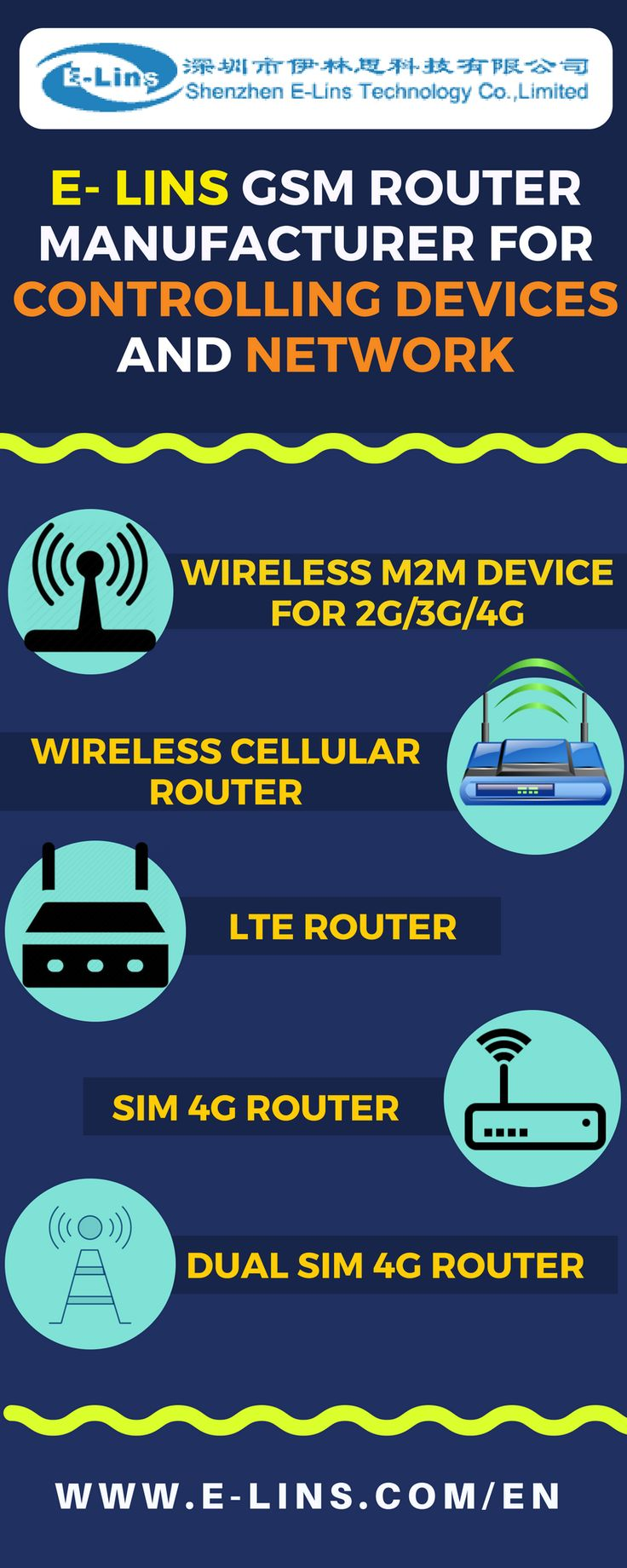 E-lins the best Manufacturer for Wireless M2M Solutions. Get a wide range of routers, modems for homes and business. Visit e-lins.com/EN/ now for modem, router features, specification and model list.