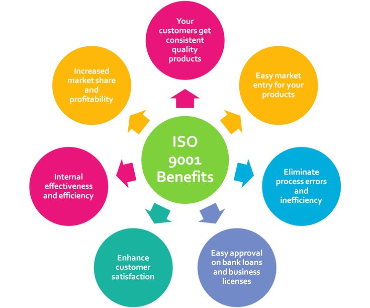 Personalized Quality Assurance Services (PQAS) is one of the leading ISO 9001 Consultant, This Sydney based company which is one of the best Quality Management Consultant Australia  has been in the field for over 15 years are known for working closely with their customers to help them.