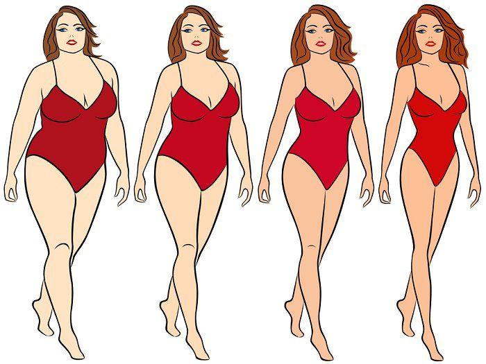 Cuando la grasa blanca se acumula en el mismo lugar más tiempo, crea grasa suelta, destruye la figura del cuerpo y eleva el riesgo de enfermedad cardíaca.