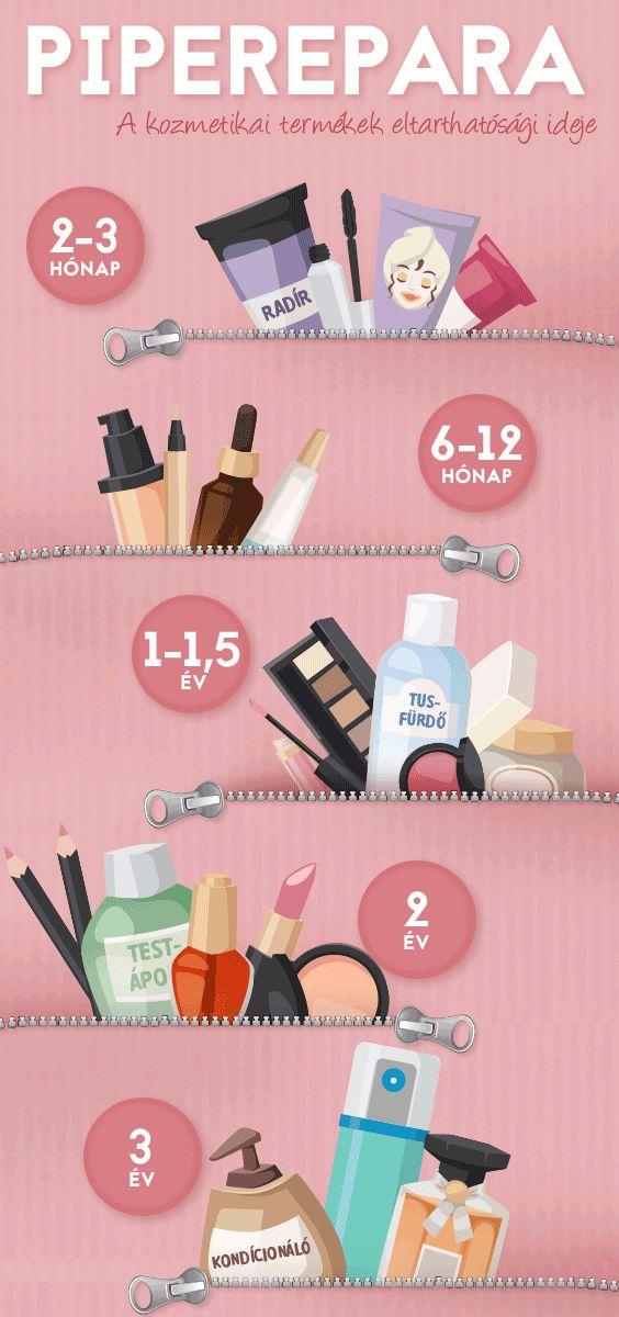 Nem tudod, hogy meddig tarthatóak el és használhatóak fel biztonsággal a kozmetikumok? Nézd meg a Pin-ünket, amiből egycsapásra megtudhatod! :) #smink #kozmetika #szepsegapolas #tesco #tescomagyarorszag
