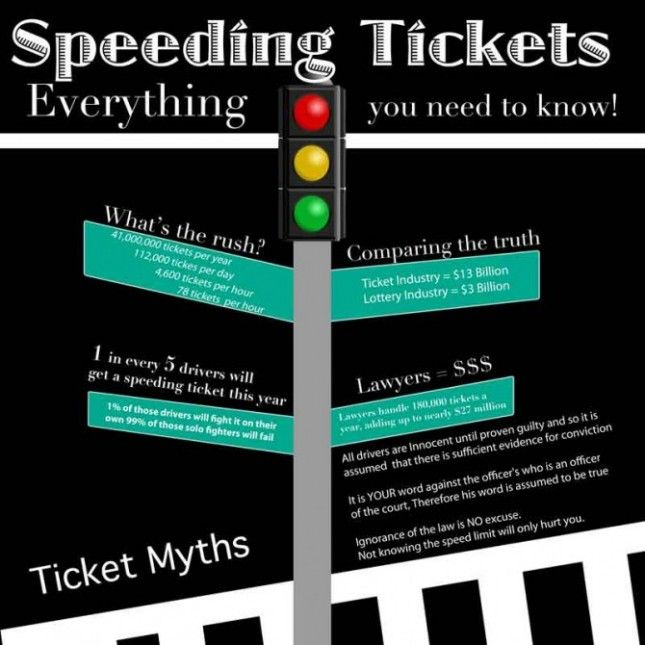 essays on speeding tickets A speeding ticket is an effective form of discipline: paying for a ticket, traffic school, and higher insurance rates paying for a speeding ticket is an unpleasant e, research paper + 1-888-787-5890.