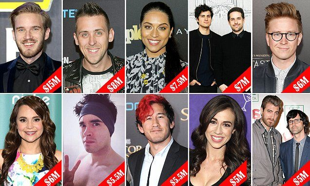 The Top 10 Highest Paid YouTube stars