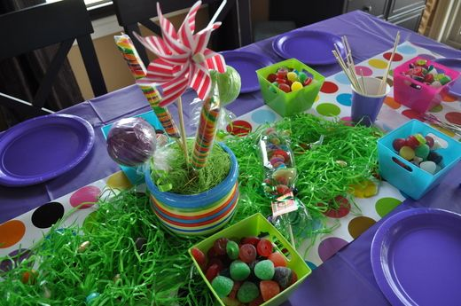 """Photo 7 of 33: Willy Wonka and the Chocolate Factory / Birthday """"A trip to Willy Wonka's Chocolate Factory""""   Catch My Party"""