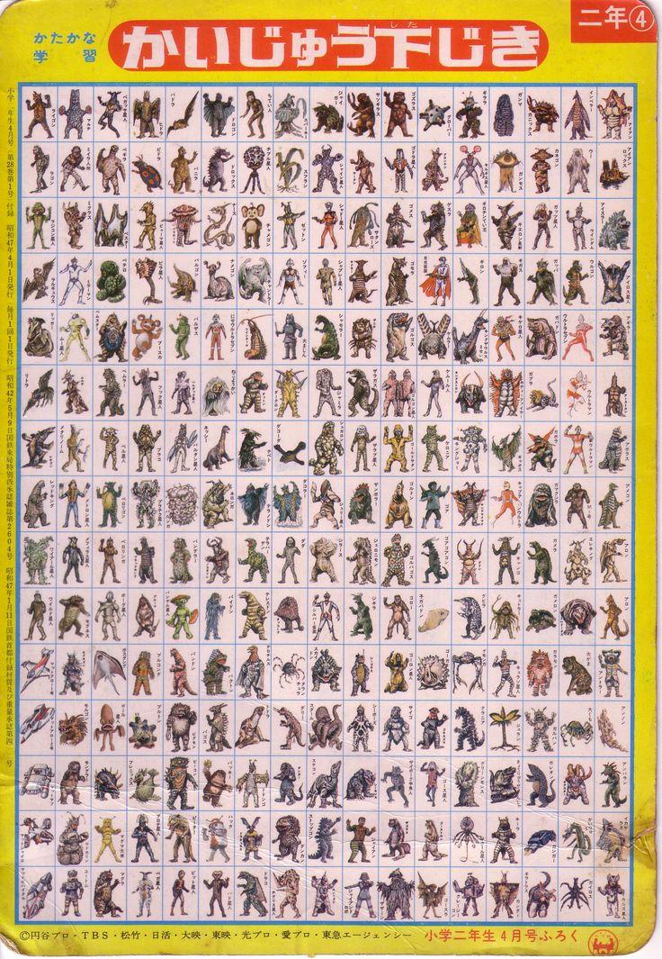 小学二年生4月号(第28巻第1号)付録 昭和47年4月1日発行 ウルトラQから新マン、ミラーマン、シルバー仮面、マグマ大使、キャプテンウルトラ、ジャイアントロボ、はたまた月光仮面まで、255種類の怪獣などが描かれています。 当時の小学○年生...
