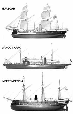 monitor manco capac , Huascar y La fragata Independencia