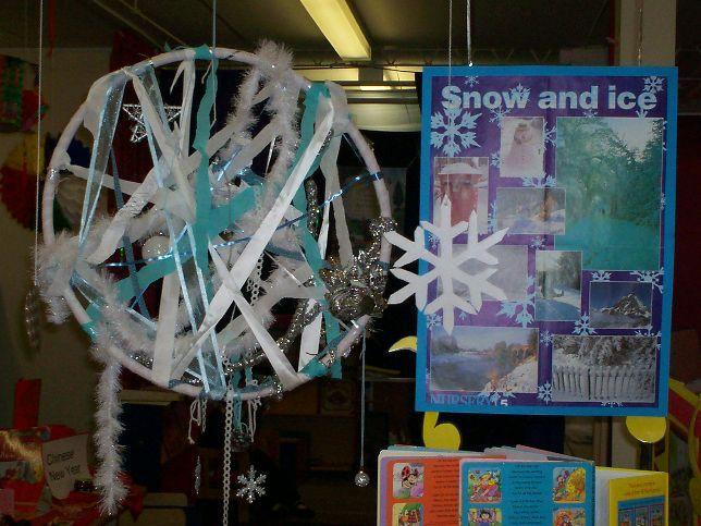 Season hoops classroom display photo - Photo gallery - SparkleBox