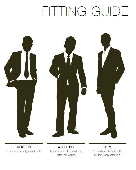The best tux for your body type     Repined by http://rtuxedowholesale.com