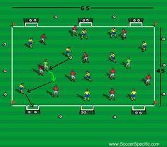Activity #5 6 goal game, 10V10 + 2
