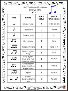 Rhythm Charts: FREE download!     TWO pages: 1. Notes 2.Rests  #musiceducation         #musedchat