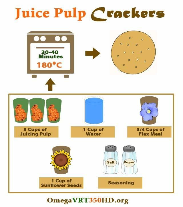How to make juice pulp crackers. Easy and delicious recipe. http://ifocushealth.com/21-delicious-leftover-juice-pulp-recipes/