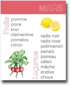 fruits_légumes_saison