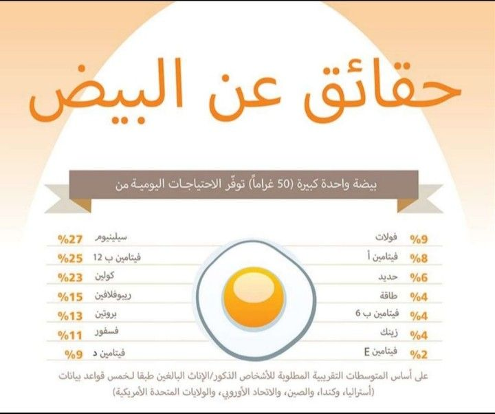 Pin By Mohammed Al Harbi On صحتي Health Food Health Tips