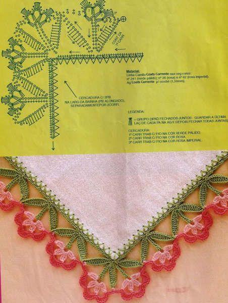 Croche maravilha de arte: bico de guardanapo