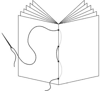 One of the simplest tutorials I have come across for diy book binding.