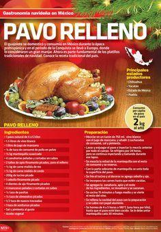 #Infografia #Gastronomia Navideña en #Mexico: #Receta #Pavo relleno @candidman #CenaNavidad #Navidad #NocheBuena #Candidman