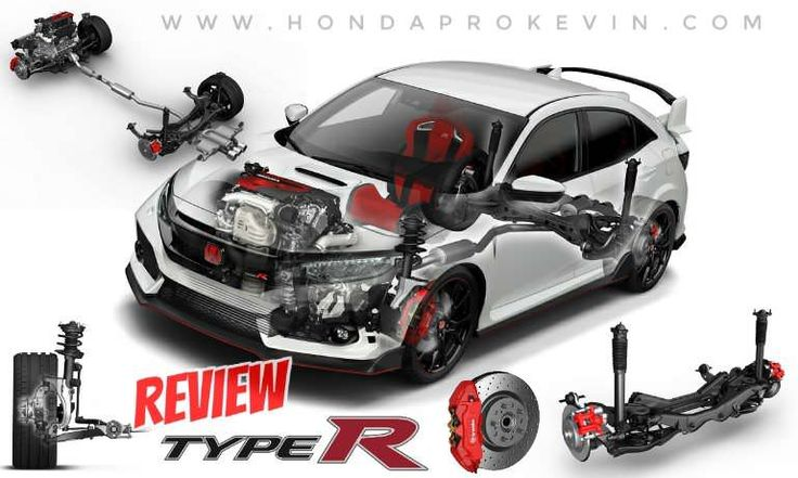 EXTREMELY Detailed Review of the All-New 2017 Civic Type R from Honda: Price, Engine & Performance info, Suspension, Electronics + More!