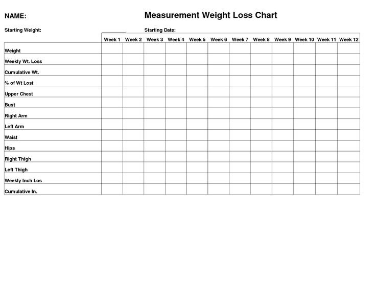 Body Measurements For Weight Loss Measurement Chart Exercise