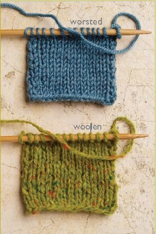 Understanding Yarn: Singles, Plied Yarns, and Cabled Yarns