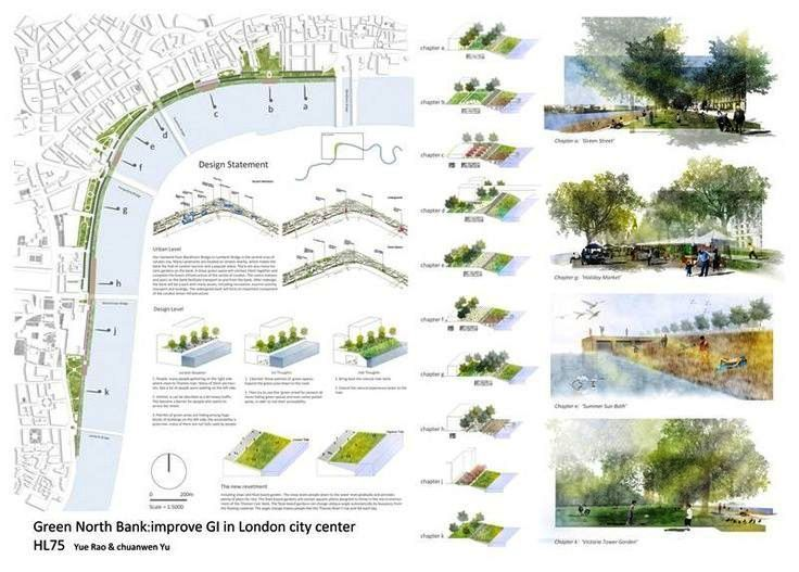 Landscape Gardening Adelaide Lest Landscape Architect Salary San Francisco Every Landscape Architecture Diagram Landscape Diagram Landscape Architecture Design