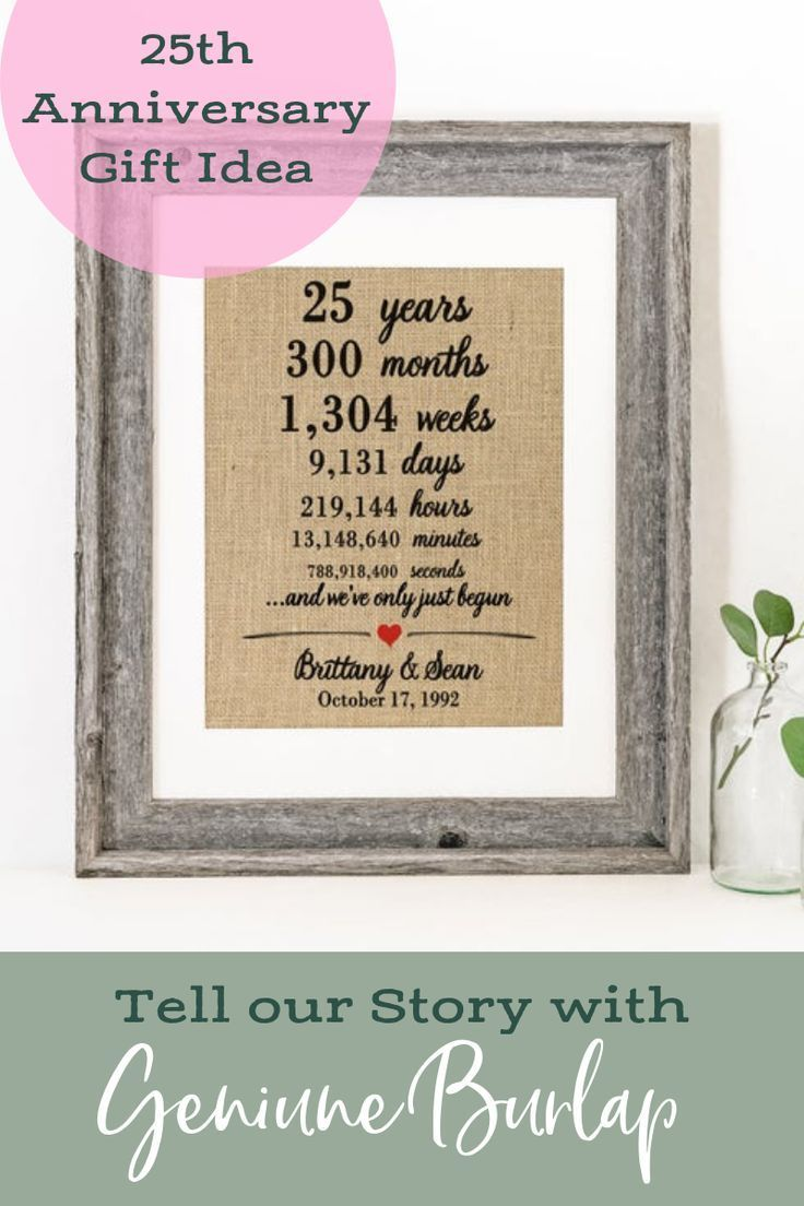 Personalized 25th Anniversary Gift For Parents Anniversary Etsy In 2020 25th Anniversary Gifts Anniversary Gifts For Couples Diy Anniversary Gift