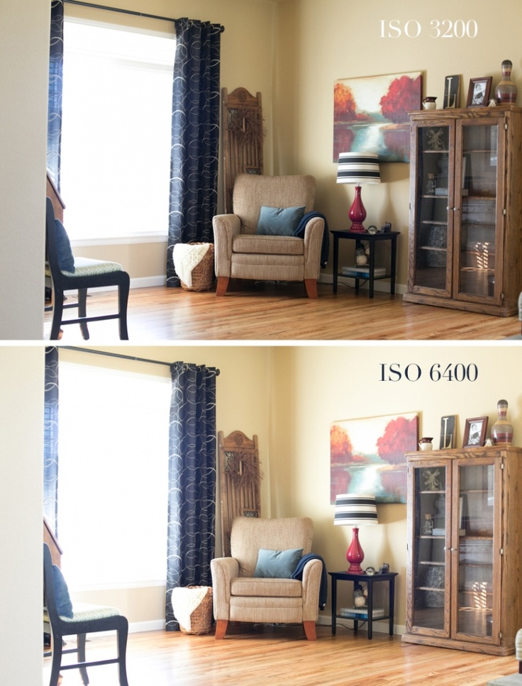 Learn more about how ISO effects your exposure when creating images indoors with Brenda Landrum Photographer