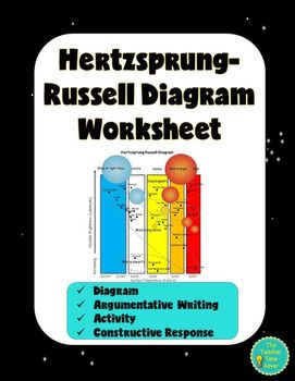 21 best hr diagram images on pinterest high school science earth hertzsprung russell diagram constructive response activity ccuart Choice Image